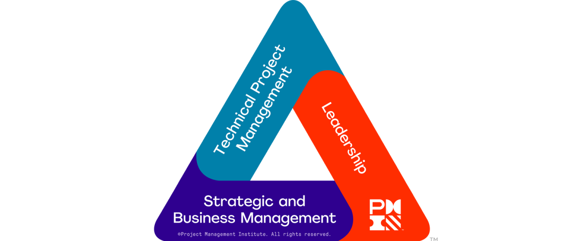 the-pmi-talent-triangle